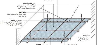 تصویر سقف یکپارچه